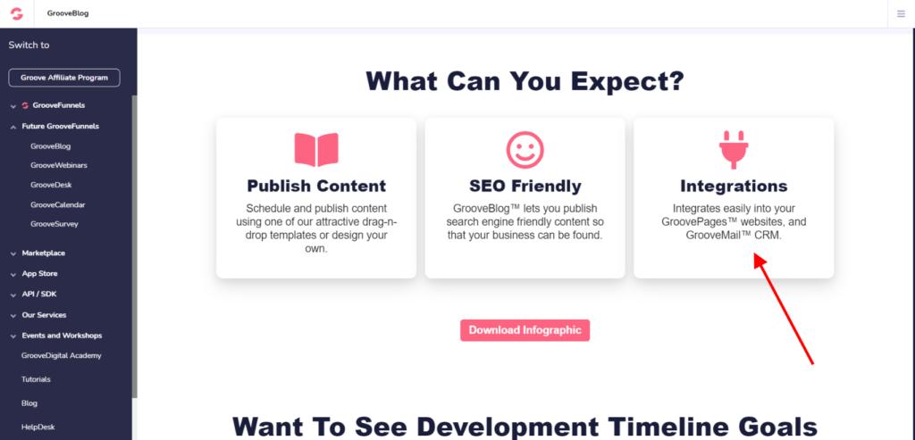 GrooveBlog als alternatief voor WordPress